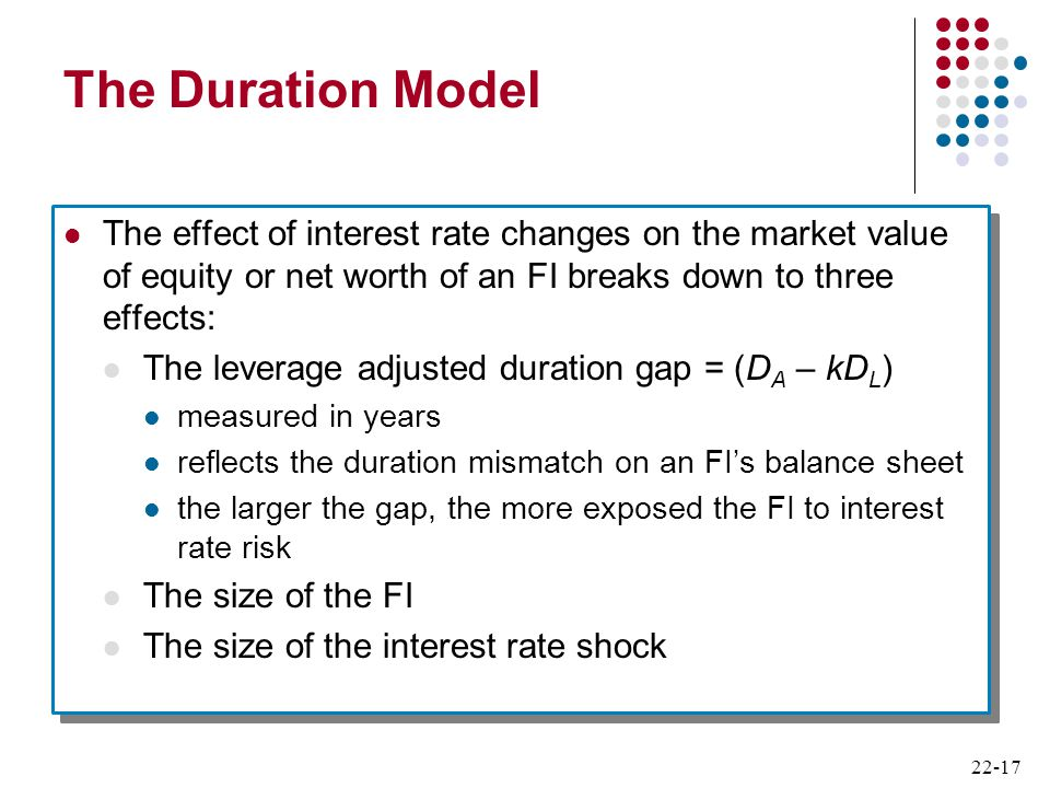 The Duration Model The effect of interest rate changes on the market value of equity or net worth of an FI breaks down to three effects: