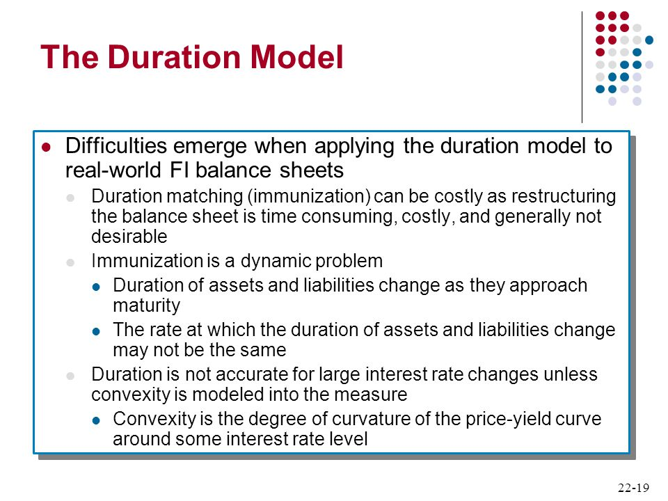 The Duration Model Difficulties emerge when applying the duration model to real-world FI balance sheets.