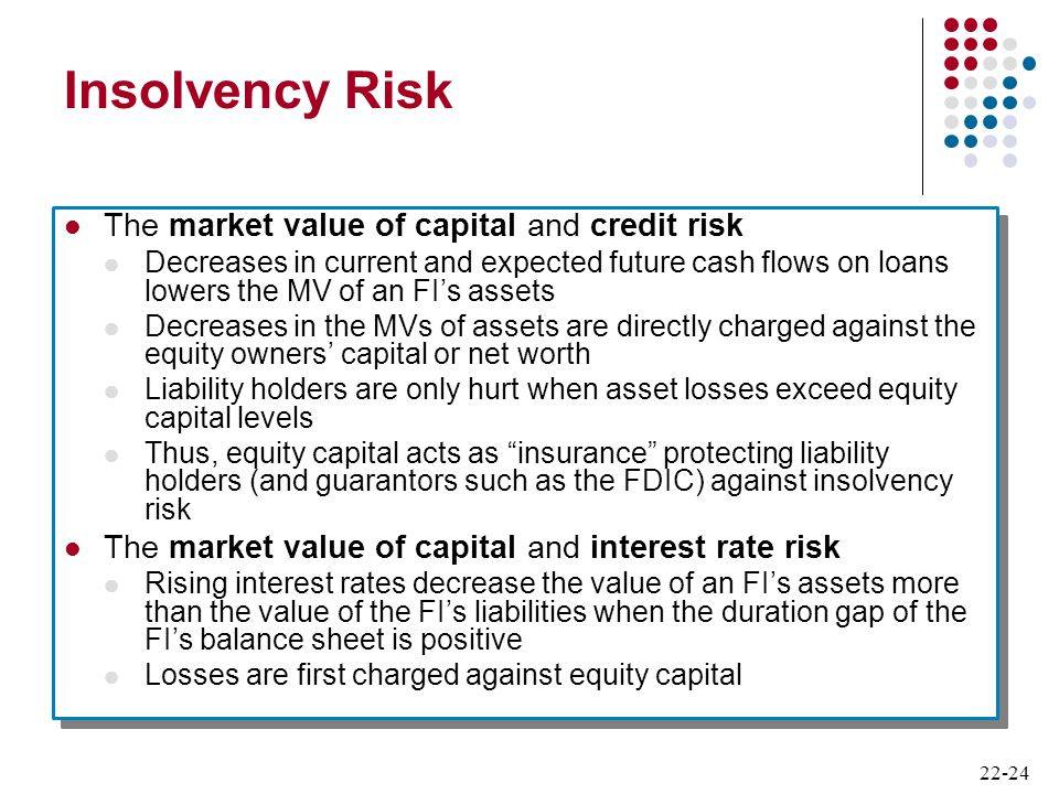 Insolvency Risk The market value of capital and credit risk