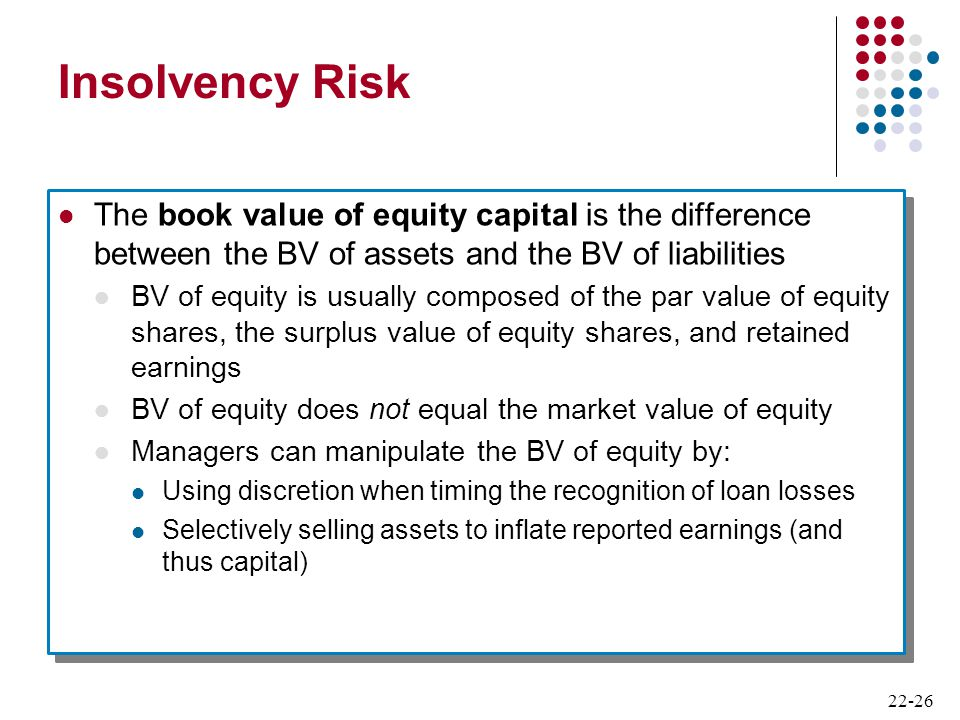 Insolvency Risk The book value of equity capital is the difference between the BV of assets and the BV of liabilities.