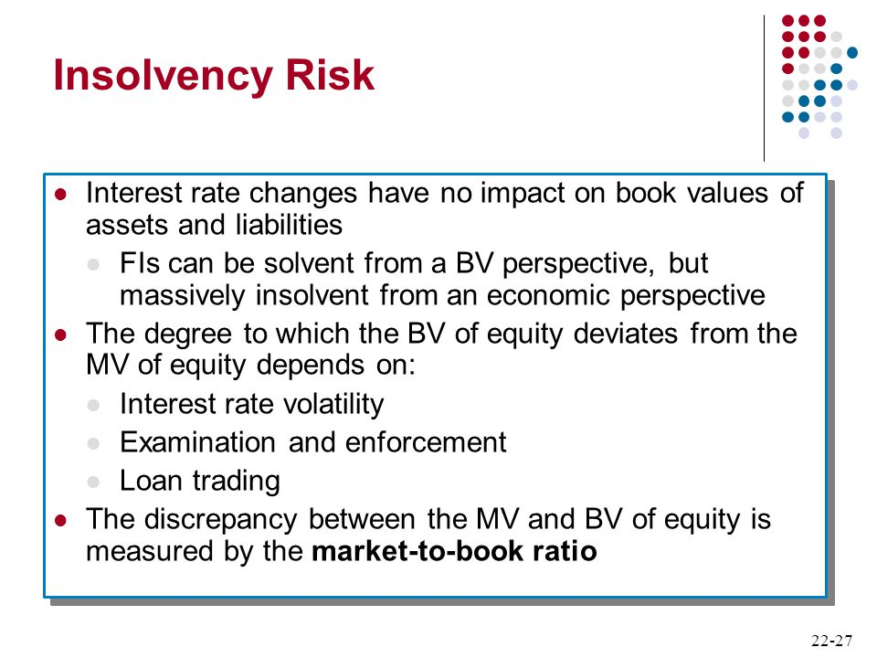 Insolvency Risk Interest rate changes have no impact on book values of assets and liabilities.