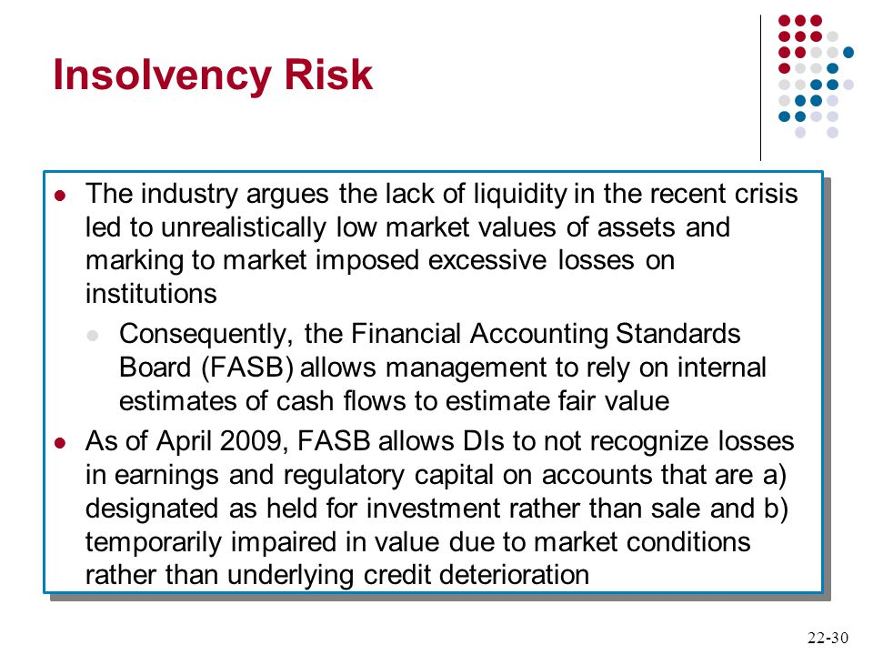 Insolvency Risk