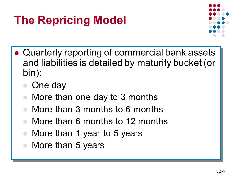 The Repricing Model Quarterly reporting of commercial bank assets and liabilities is detailed by maturity bucket (or bin):