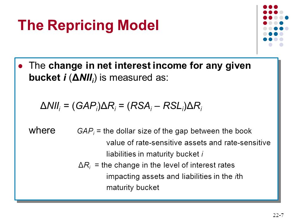 The Repricing Model The change in net interest income for any given bucket i (ΔNIIi) is measured as: