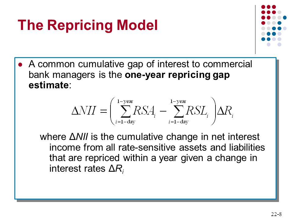 The Repricing Model A common cumulative gap of interest to commercial bank managers is the one-year repricing gap estimate: