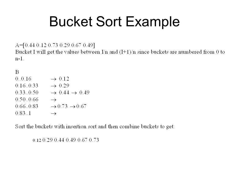 Bucket Sort Example
