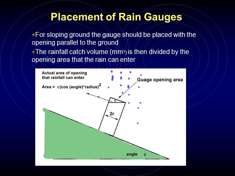Placement of Rain Gauges