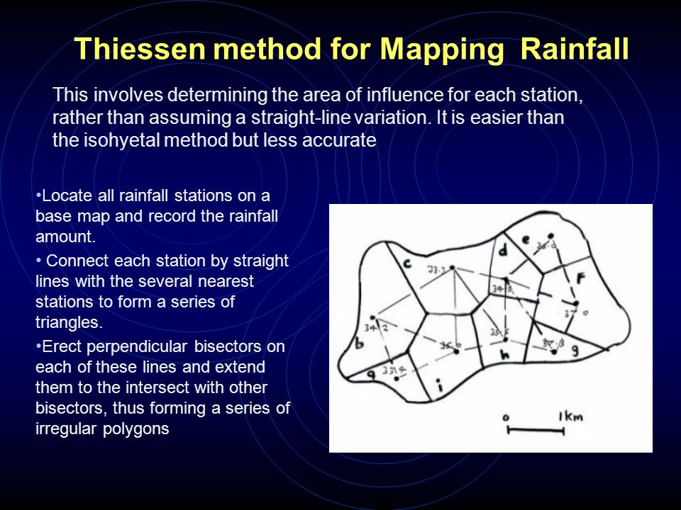 Thiessen method for Mapping Rainfall