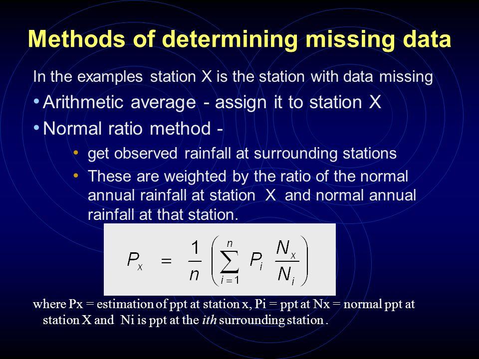 Methods of determining missing data