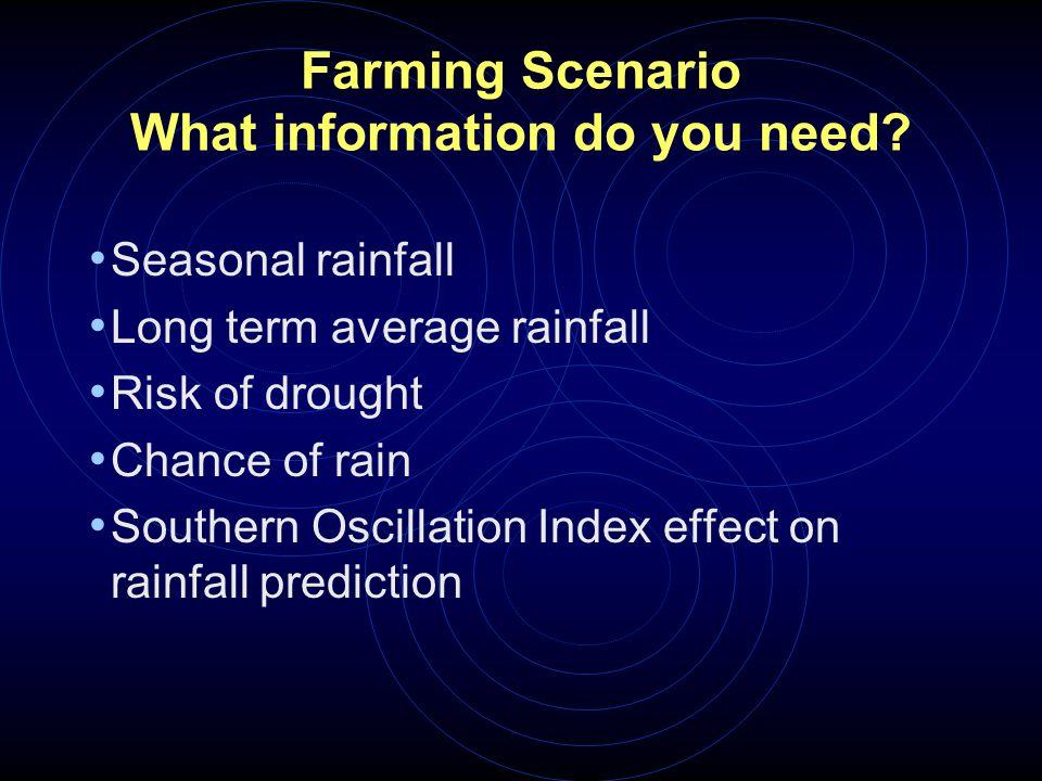 Farming Scenario What information do you need