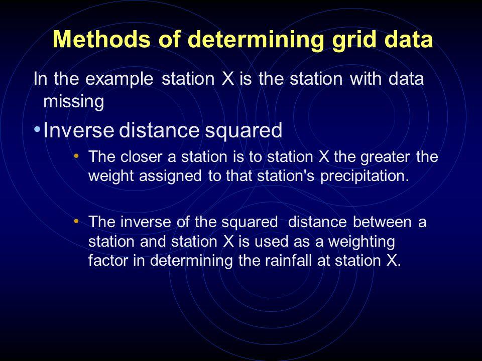 Methods of determining grid data