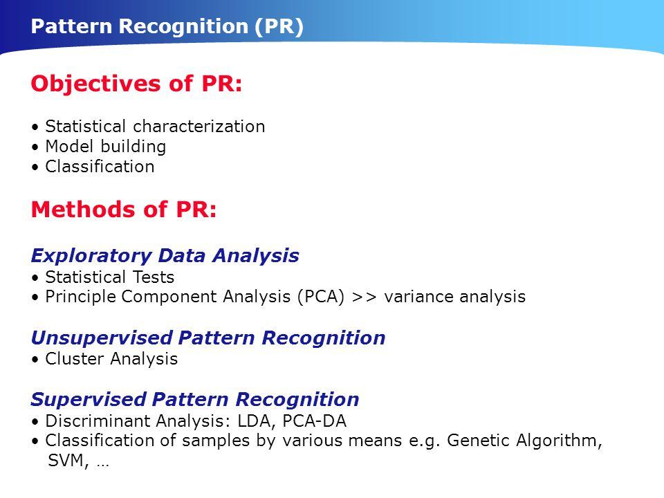Objectives of PR: Methods of PR: Pattern Recognition (PR)