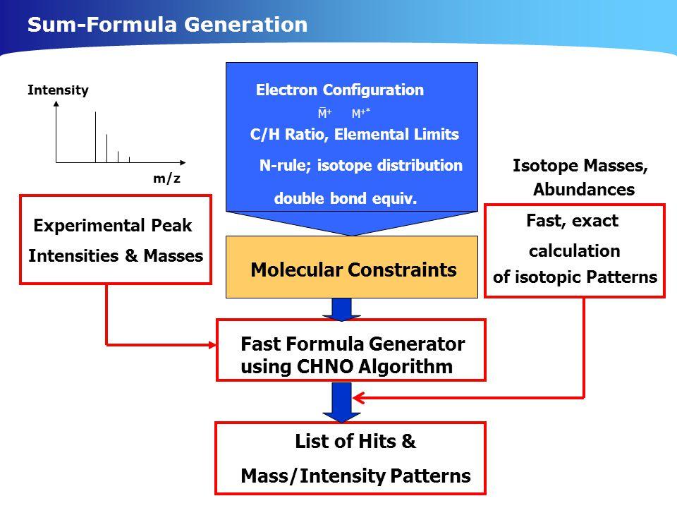Sum-Formula Generation