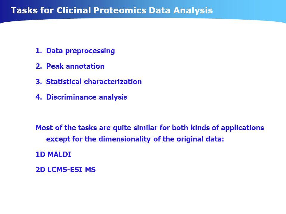 Tasks for Clicinal Proteomics Data Analysis