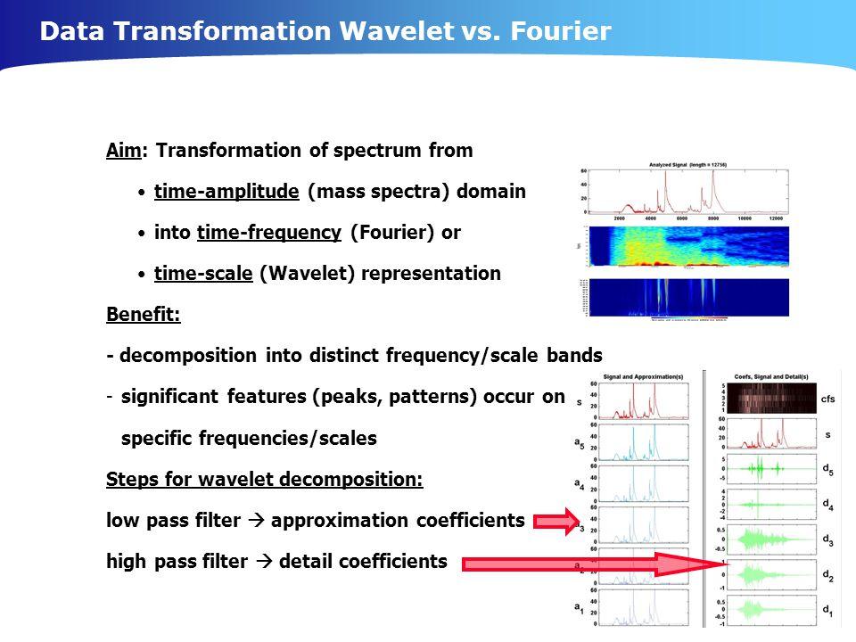 Data Transformation Wavelet vs. Fourier