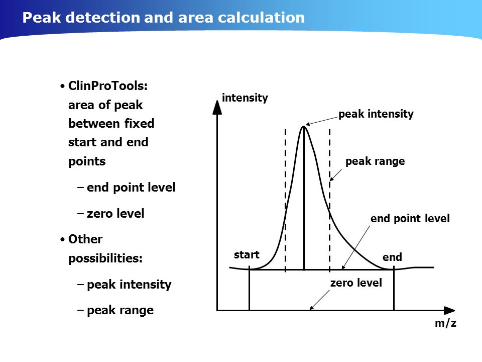 Peak detection and area calculation