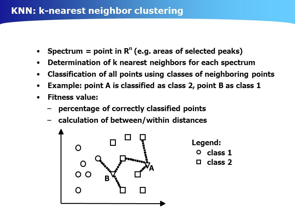 KNN: k-nearest neighbor clustering