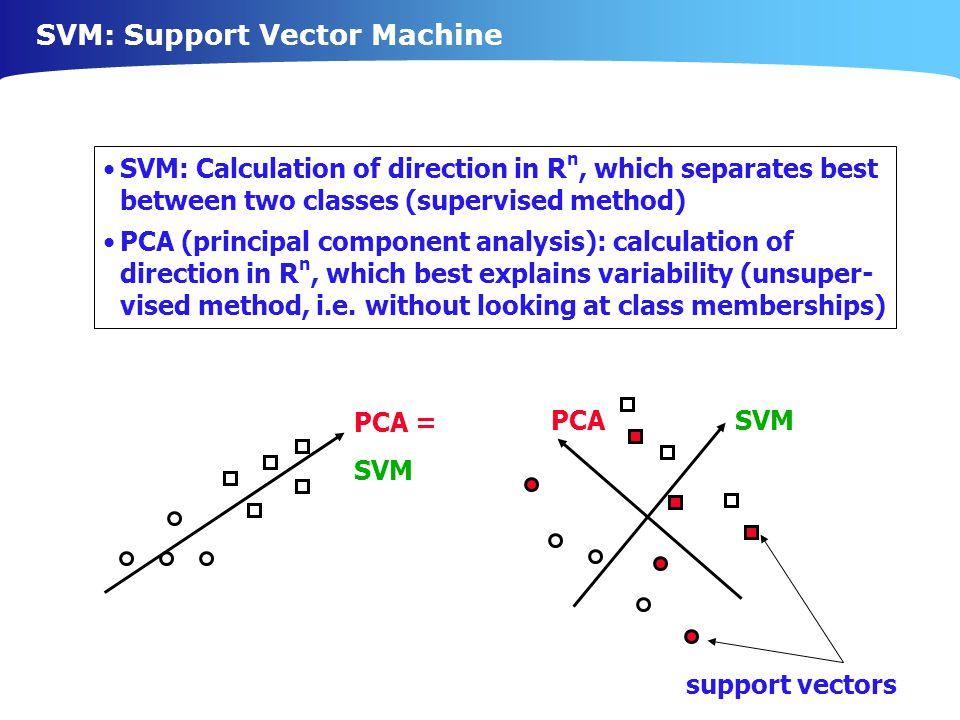 SVM: Support Vector Machine