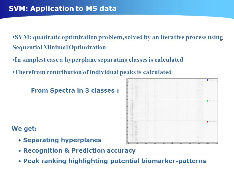 SVM: Application to MS data