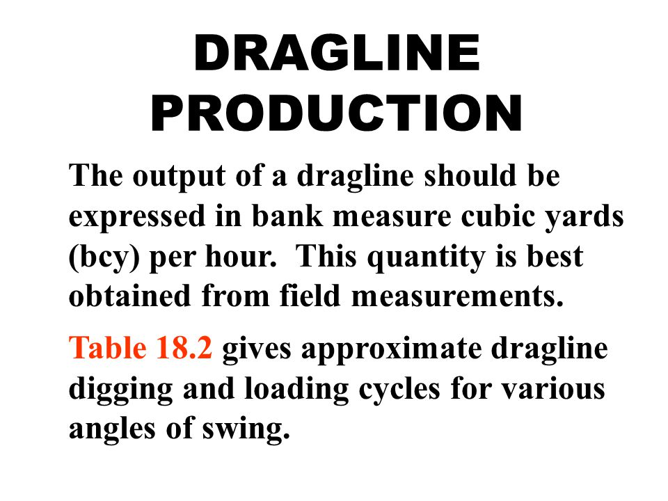 DRAGLINE PRODUCTION
