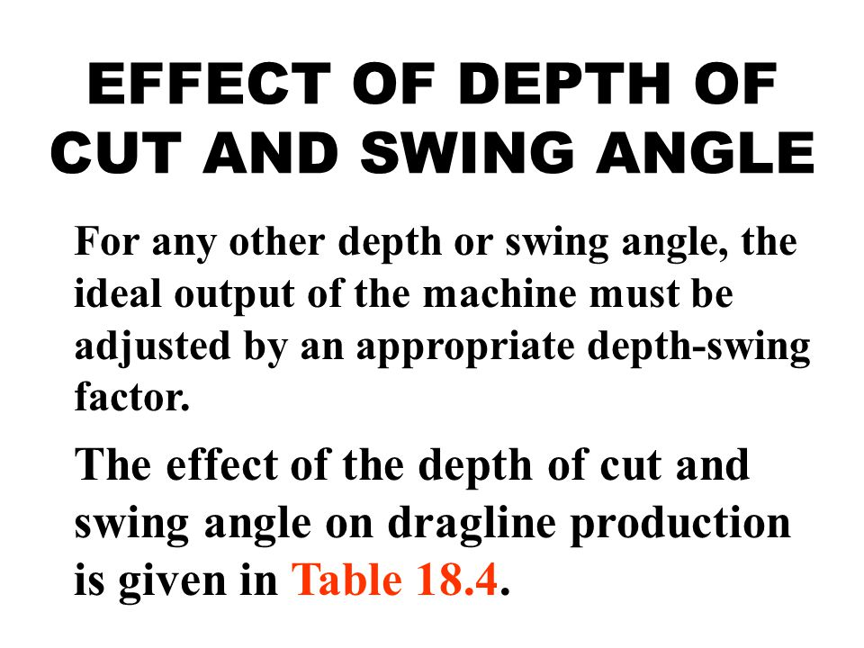 EFFECT OF DEPTH OF CUT AND SWING ANGLE