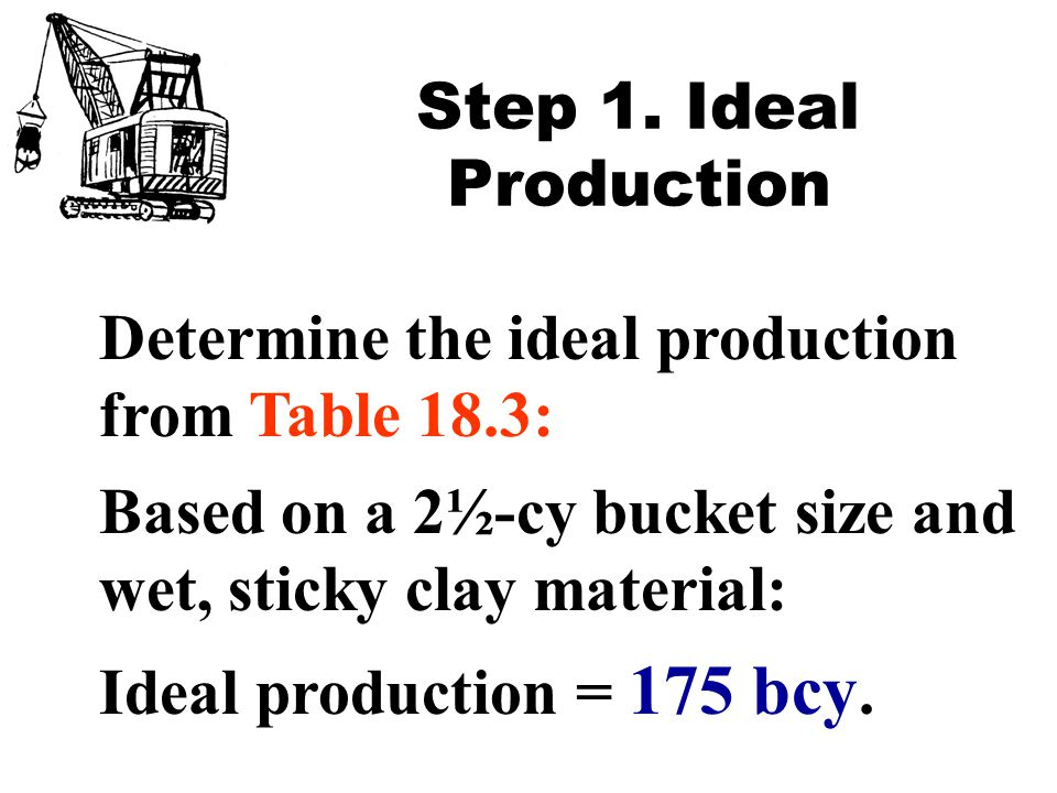 Step 1. Ideal Production Determine the ideal production from Table 18.3: Based on a 2½-cy bucket size and wet, sticky clay material: