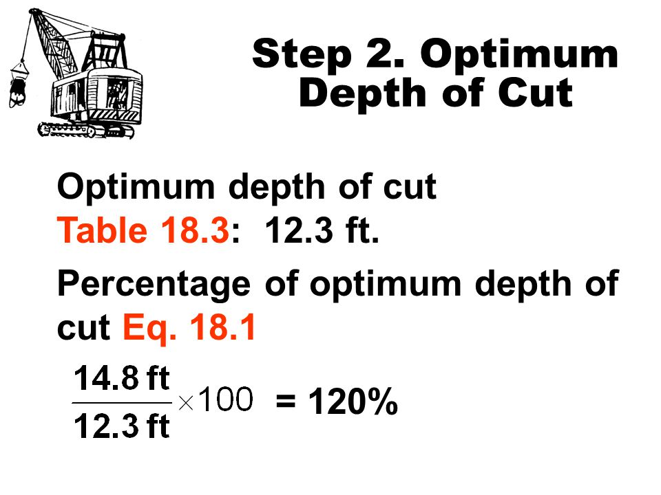 Step 2. Optimum Depth of Cut