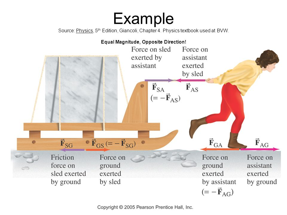 Example Source: Physics, 5th Edition, Giancoli, Chapter 4