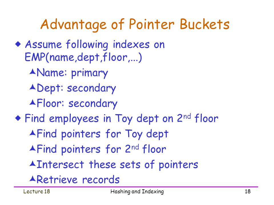 Advantage of Pointer Buckets