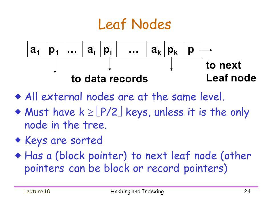 Leaf Nodes to next Leaf node to data records a1 p1 ai pi p pk … ak