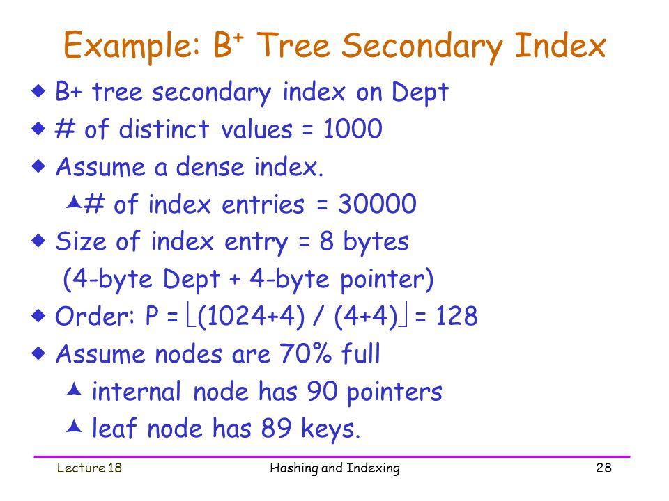 Example: B+ Tree Secondary Index