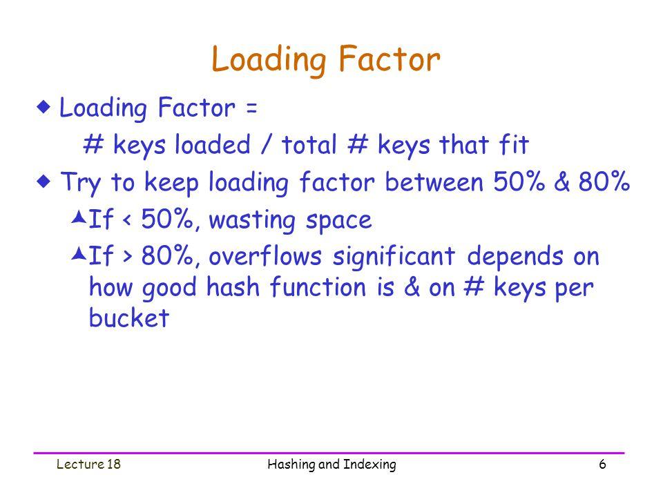 Loading Factor Loading Factor = # keys loaded / total # keys that fit