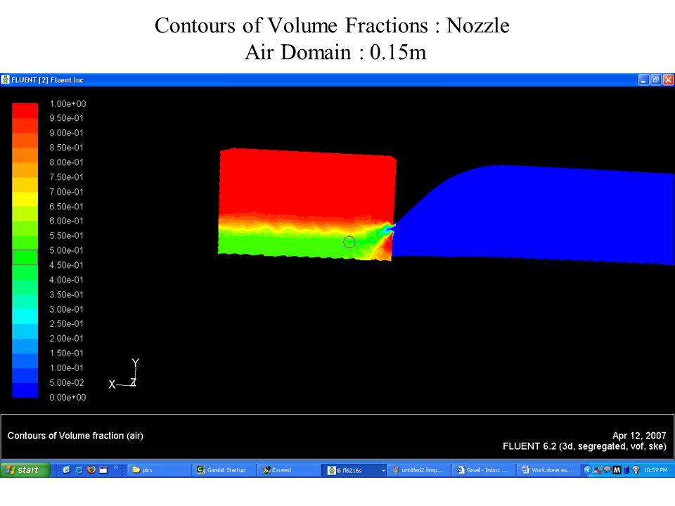 Contours of Volume Fractions : Nozzle Air Domain : 0.15m