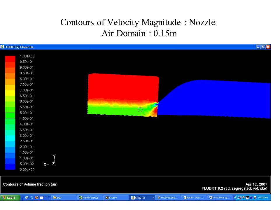 Contours of Velocity Magnitude : Nozzle Air Domain : 0.15m