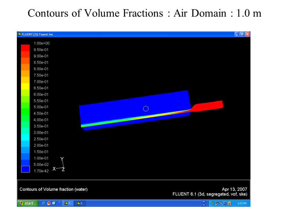 Contours of Volume Fractions : Air Domain : 1.0 m