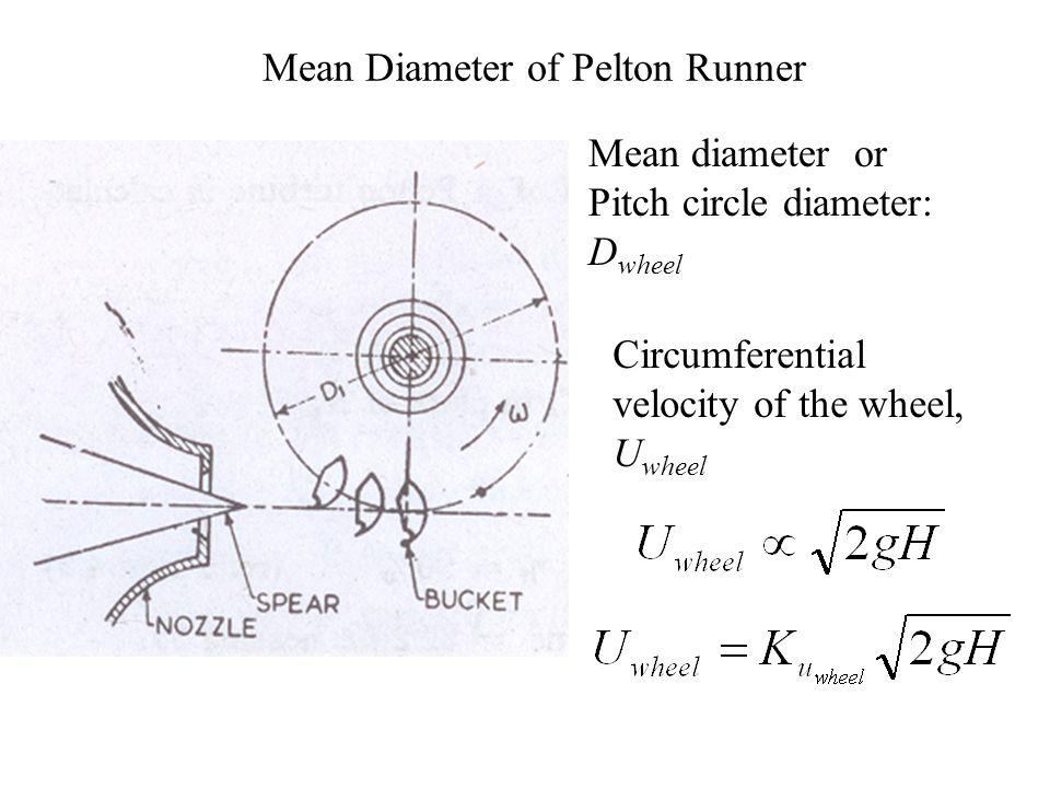 Mean Diameter of Pelton Runner