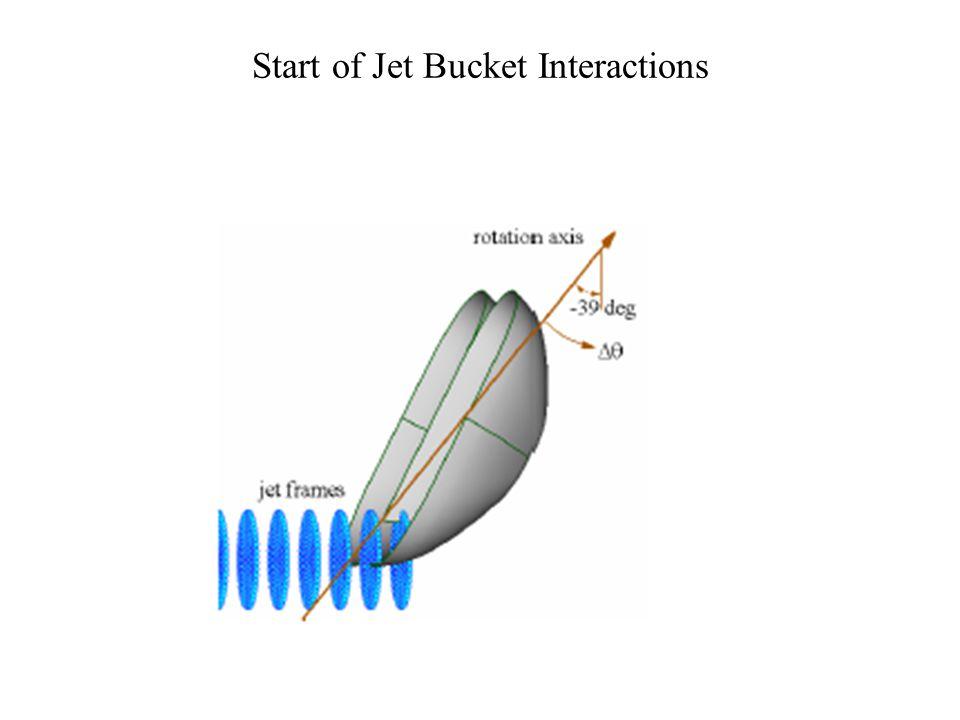 Start of Jet Bucket Interactions