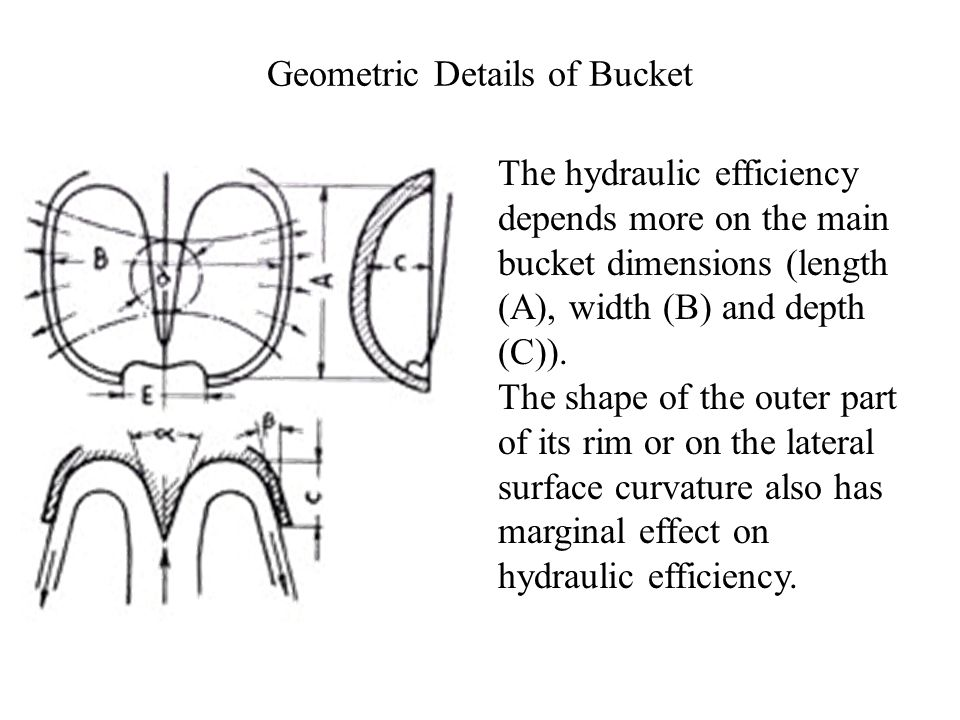 Geometric Details of Bucket