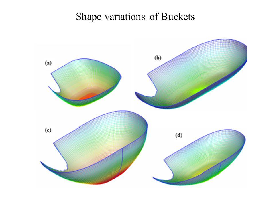 Shape variations of Buckets