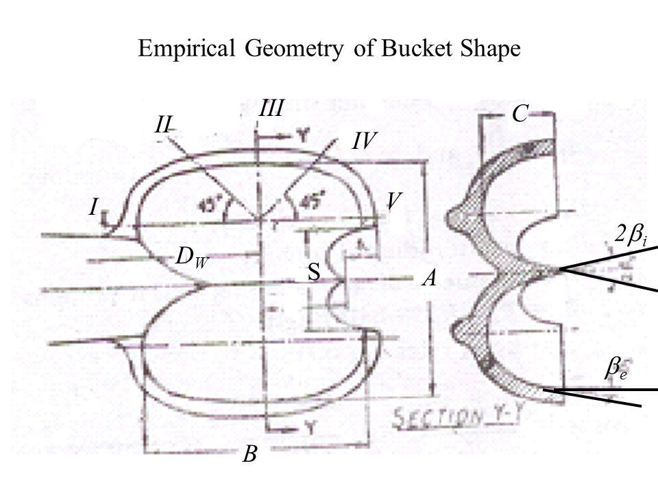 Empirical Geometry of Bucket Shape