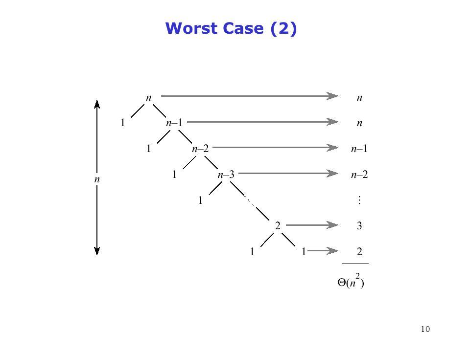Worst Case (2)
