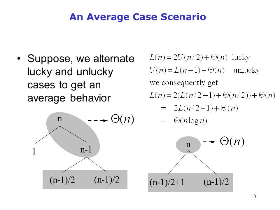 An Average Case Scenario
