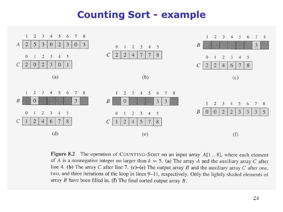 Counting Sort - example