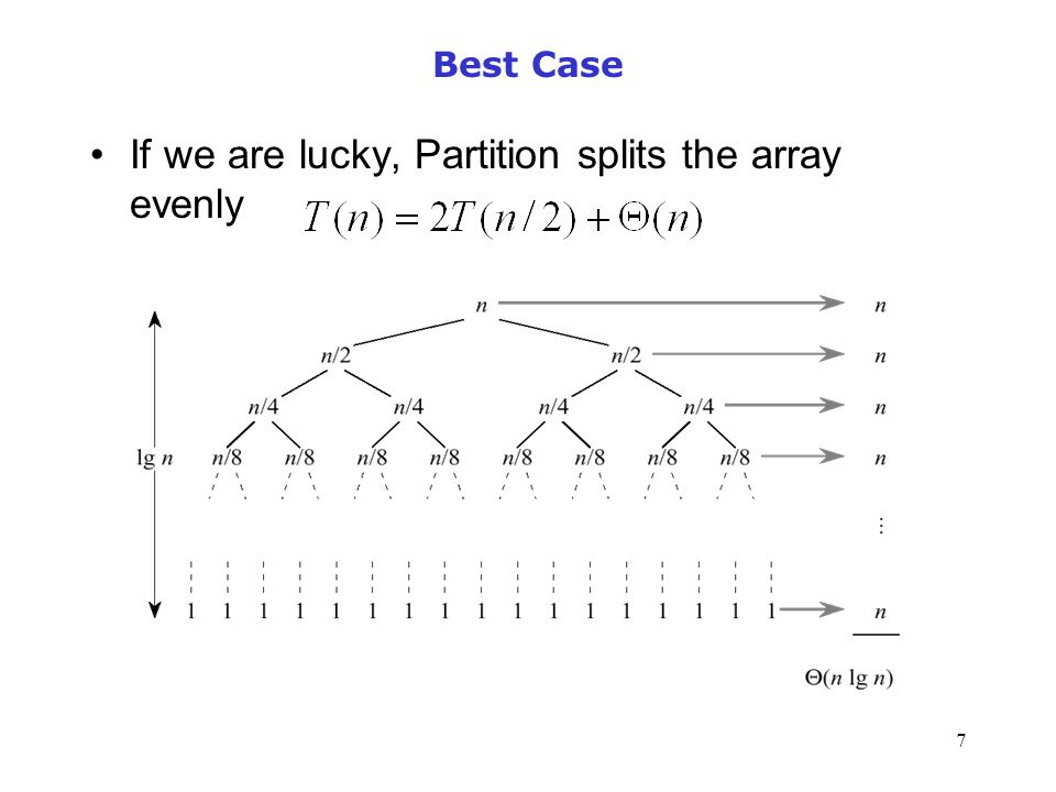 Best Case If we are lucky, Partition splits the array evenly