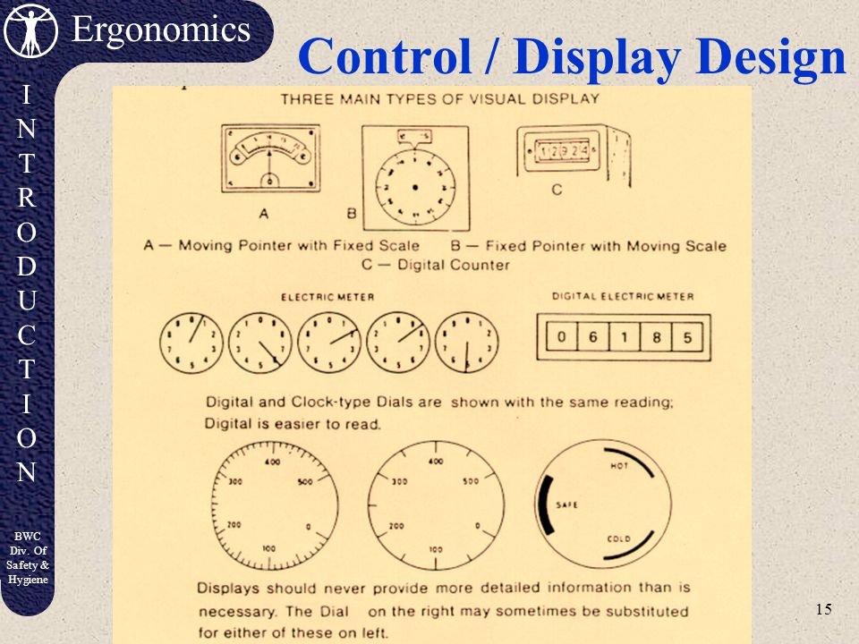 Control / Display Design
