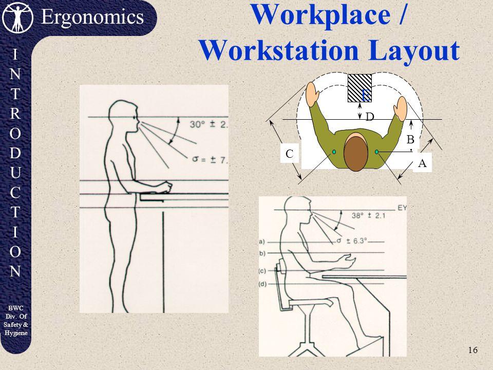 Workplace / Workstation Layout