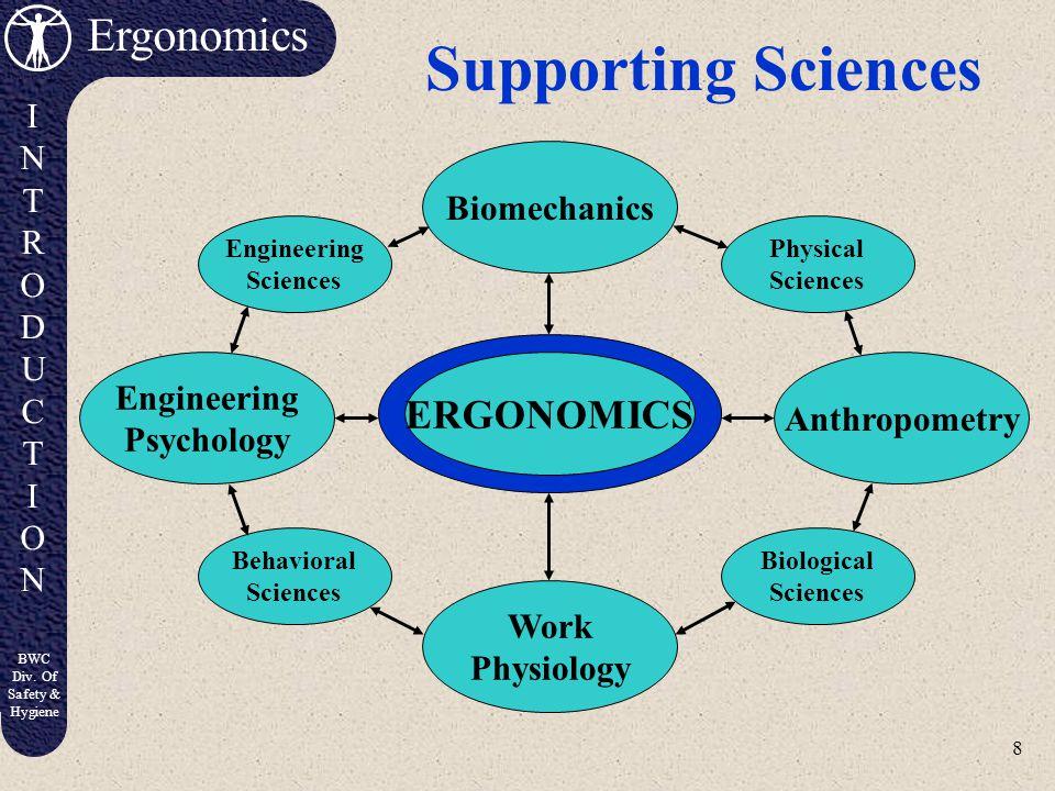 Supporting Sciences ERGONOMICS Biomechanics Engineering Anthropometry
