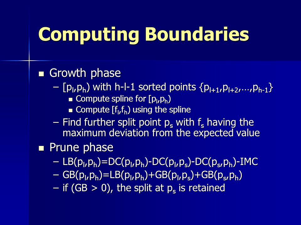 Computing Boundaries Growth phase Prune phase