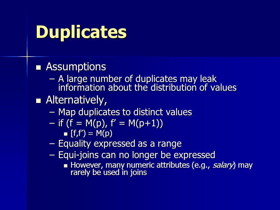 Duplicates Assumptions Alternatively,