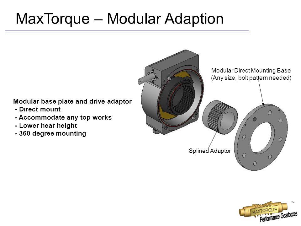 MaxTorque – Modular Adaption
